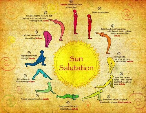 http---soulspottv.com-wp-content-uploads-2015-04-SunSalutation-1.jpg